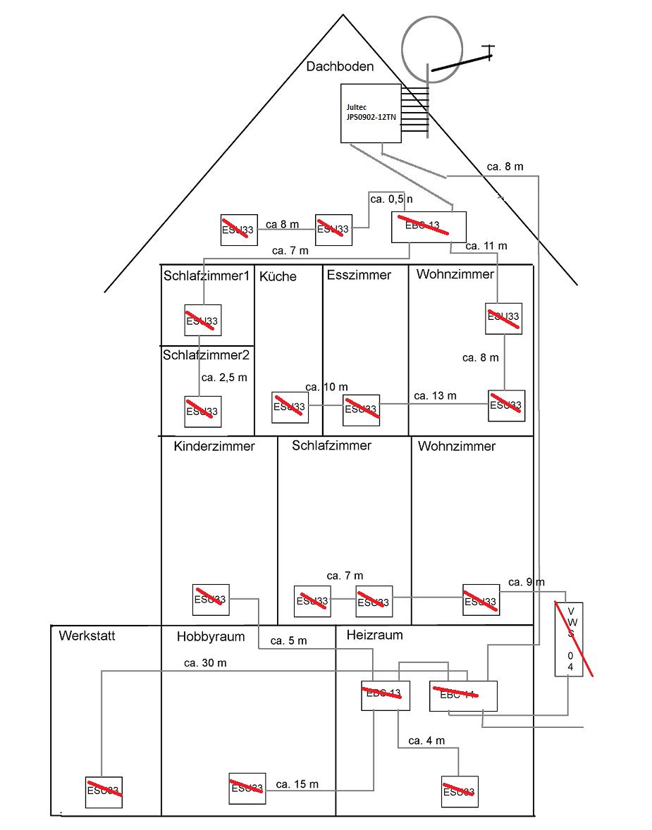 Nett Verkabelung Im Haus Fotos - Elektrische Schaltplan-Ideen ...