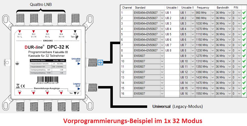 Dur-Line_DPC32_1x32TP-Modus_Vorprogrammierung.PNG