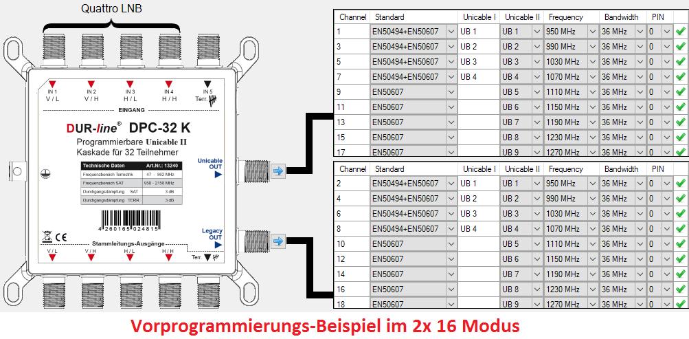 Dur-Line_DPC32_2x16TP-Modus_Vorprogrammierung.PNG