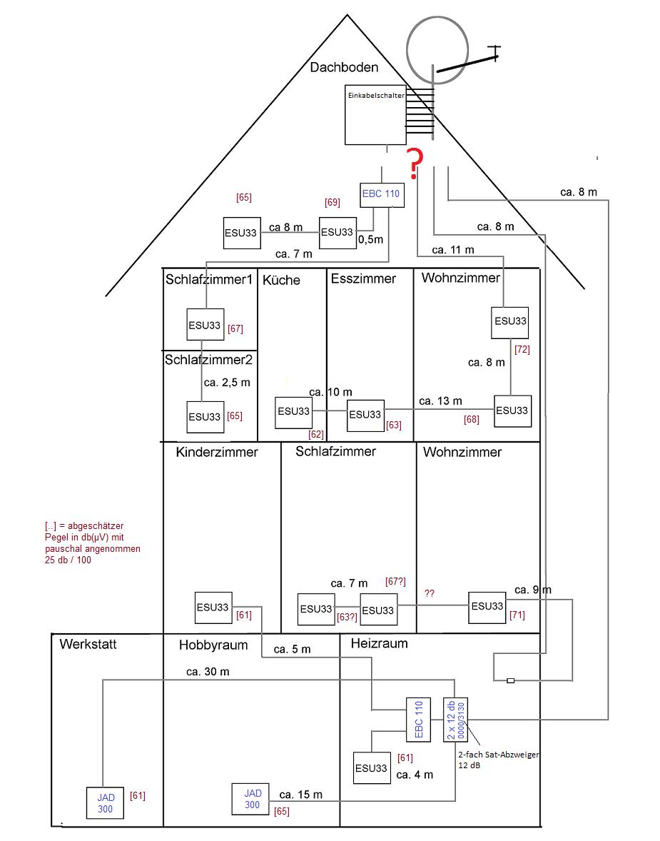 Vorschlag_JultecJPS0902-6TN_Aufbau_Unicable-Satanlagen-Einkabel.png