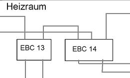 Haus Verkabelung Unicable Kathrein EXU 908_Heizraum-Verteiler.png