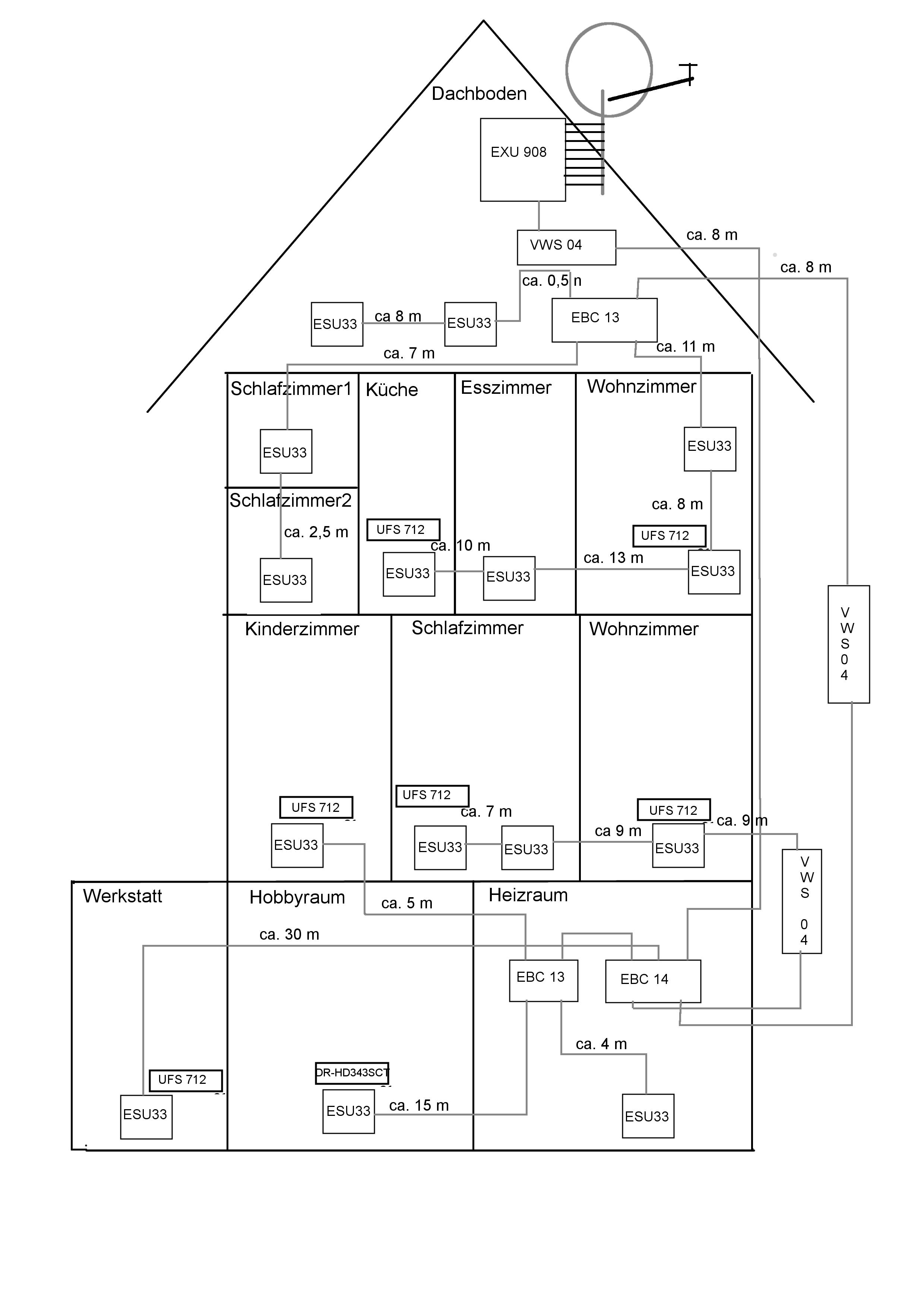 Haus Verkabelung mit Receiver.png