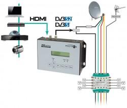 Polytron HDM-1 SL HDMI-Modulator in DVB-S/S2