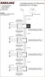 Kreiling_Multischalteraufbau_Kaskade-kaskadiert_hintereinander-stochwerk-versetzt.JPG