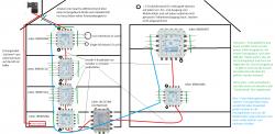 Jultec_JRM_receivergespeiste-Multischalter_Kaskadierter-Aufbau_Beispiel_incl-Potentialausgleich.png