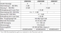 Multischalter 5/8 Jultec JRM0508T / JRM0508A / JRM0508M (voll receivergespeist) für 1 Satelliten (2. Produktgeneration)