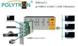 Polytron_SPM-H4TCT_HDMI-Modulator-QAM_DVB-C_T_Umsetzung_Schema.jpg