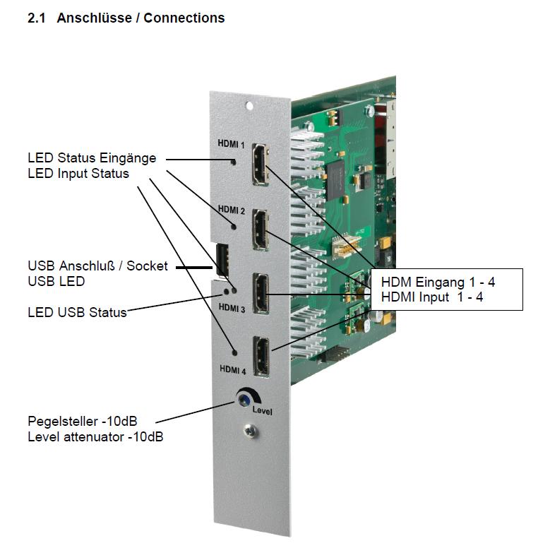 Polytron_SPM-H4TCT_HDMI-Modulator-QAM_DVB-C_T_Umsetzung_Anschluesse.PNG