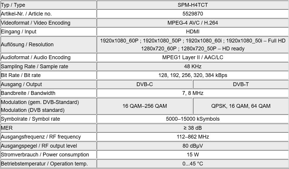 Polytron_SPM-H4TCT_HDMI-Modulator-QAM_DVB-C_T_technische-Daten.PNG