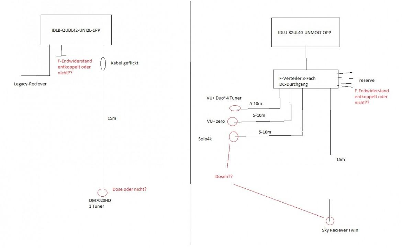 Planung_JESS-LNB_EN50607_Inverto_IDLU-32UL40-UNMOO-0PP.jpg