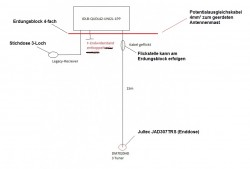 Receiver-Versorung_Unicable-LNB_EN50494_Inverto_IDLB-QUDL42-UNI2L-1PP.jpg