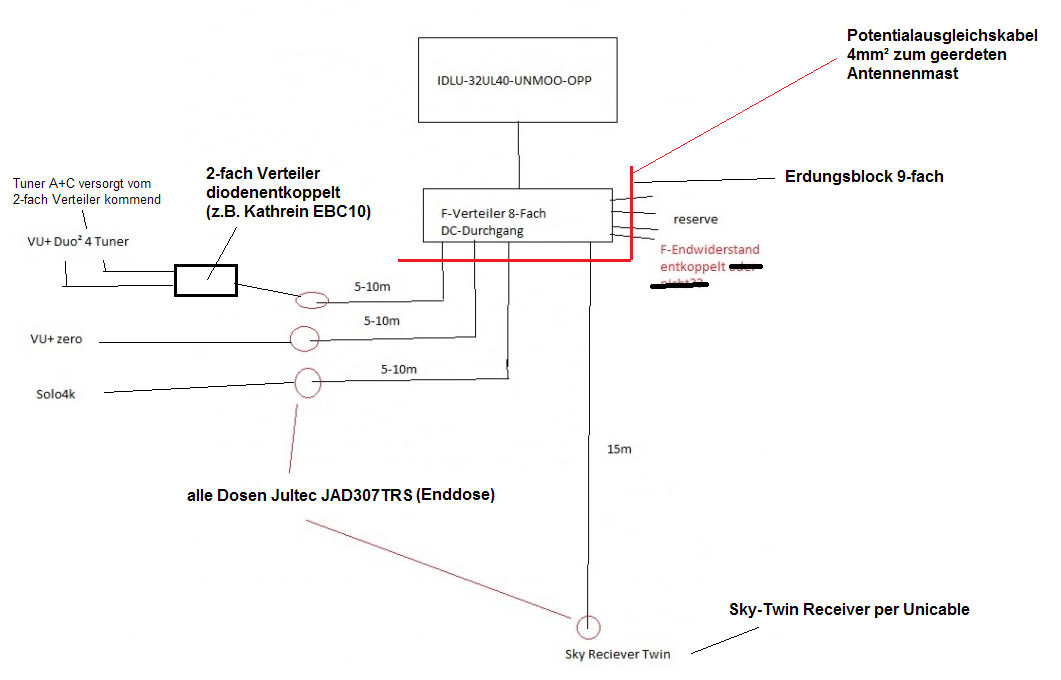 Receiver-Versorung_JESS-LNB_EN50607_Inverto_IDLU-32UL40-UNMOO-0PP.png