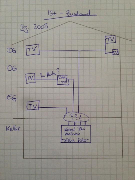 Planung_Satanlage_Internet_Modem_Router_Einspeisung_weiter-verwenden_Koaxkabel.JPG
