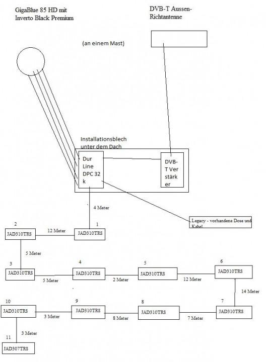 antennenanlage2.jpg