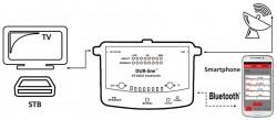 Dur-line-sf-4000-bt-satfinder_3.jpg