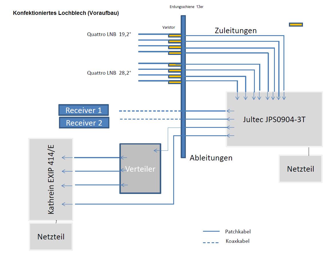 Jultec_JPS0904-3TN_Lochblech_Vormontage_Sat-IP-Versorgung_Unicable_EN50494_Verteiler_3-fach.PNG