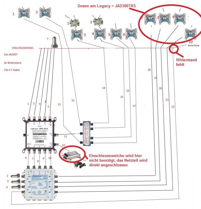 Dur-Line_DPC32K_Jultec_JRM0508T_Potentialausgleich-Aufbau_Skizze_edit.jpg