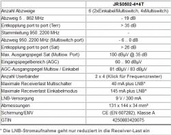 Jultec_JRS0502-4+4T_technische_Daten.PNG