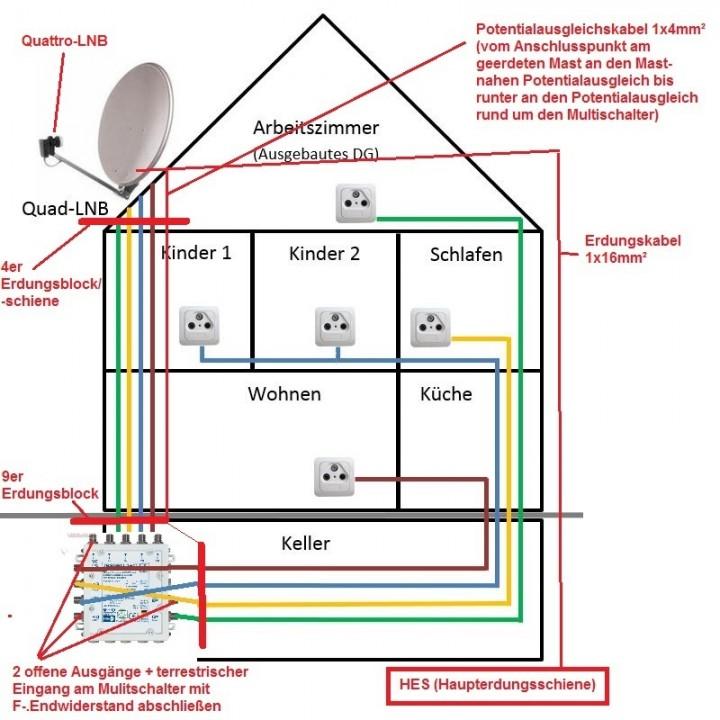Jultec_JRS0504-4T_Satanlage_Unicable_EN50494_Skizze-Planung.JPG