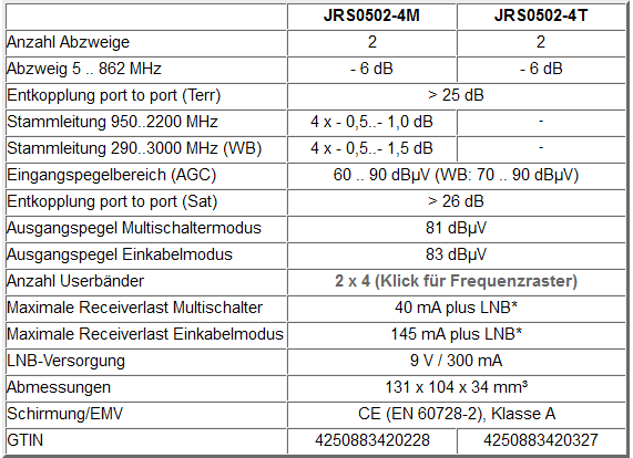 Jultec_JRS0504-4T_technisch-Daten.PNG