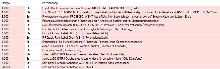 Bestellung_User_BenD.PNG
