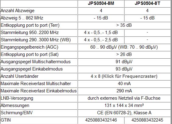 JultecJPS0504-8T_M-technische-Daten.PNG