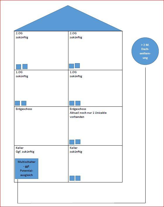 Planung_Satanlage_Antenne_Multischalter-Kabellaufplan.JPG