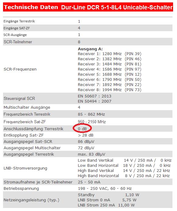 Dur-Line_DCR5-1-8L4_technische_Daten.PNG
