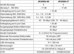 JulecJRS0506-4T_4M_technische-Daten.PNG