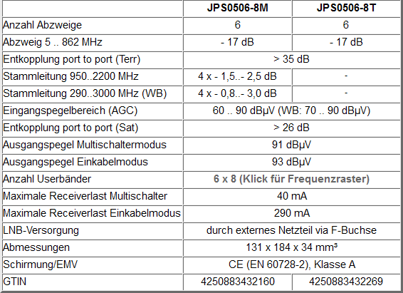 JulecJPS0506-8T_4M_technische-Daten.PNG