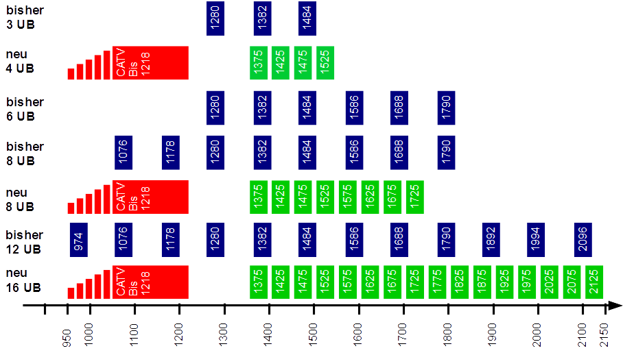 Jultec_UB-Pattern_Umsetzungen_Frequenzraster.png