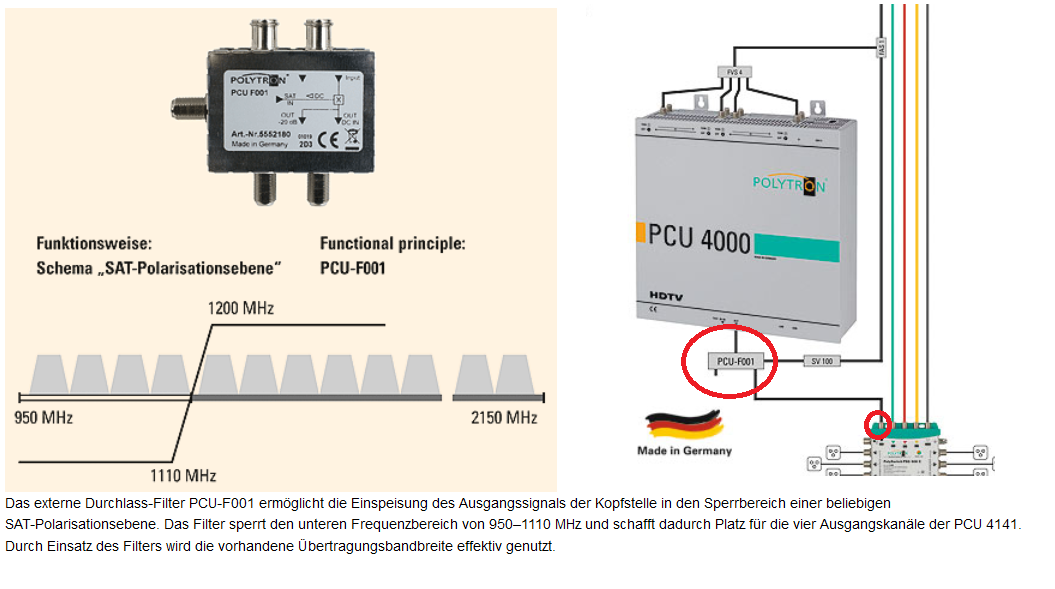 Polytron_PCU-F001.PNG