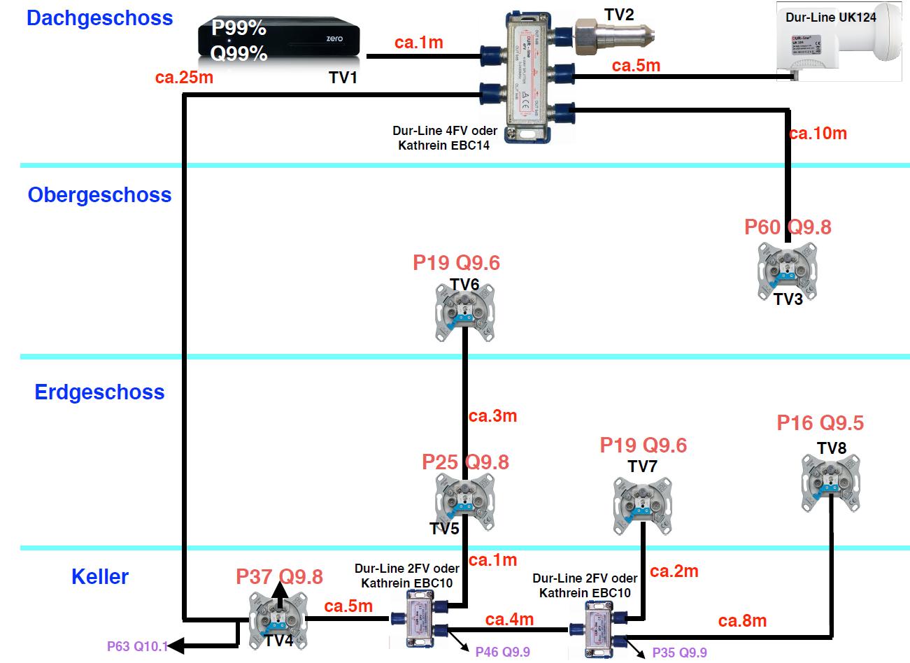 Empfangstest_mit_Receiver-Spannungsversorgungsunterstuetzung_fuer_JESS_EN50607-LNB.PNG
