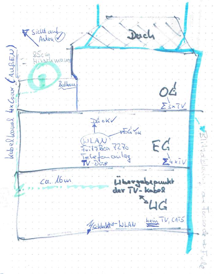 Satanlage_Planung_Seite1.PNG