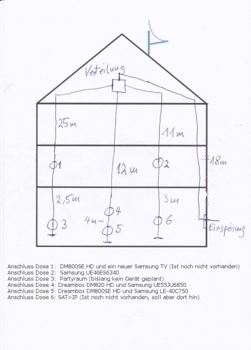 Antennenverteilung_klein2.jpg