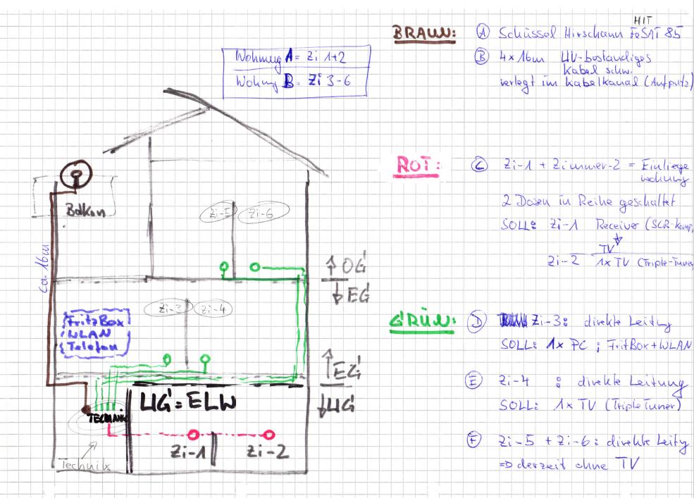 Plan_Antennendosen_Leitungen_Verkabelung.PNG