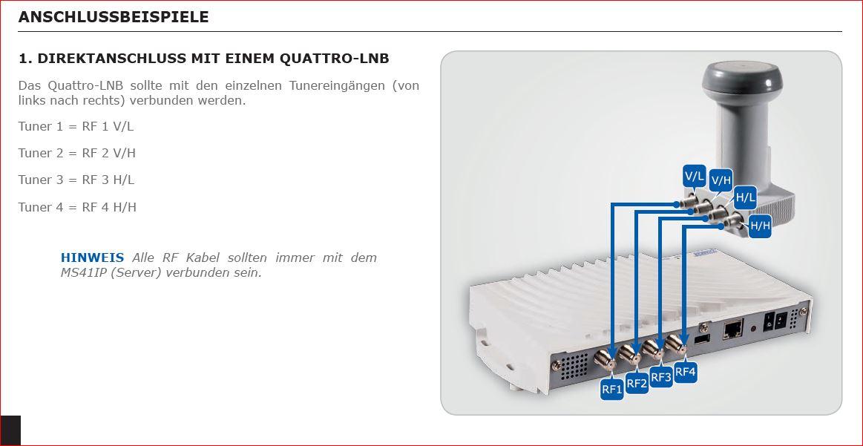 Schwaiger_MS41IP_Quattro-LNB-Versorgung.JPG