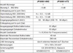 JultecJPS0501-8T2_8M2_technische-Daten.PNG