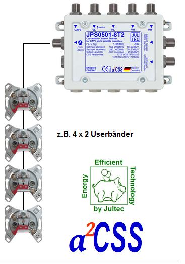 JultecJPS0501-8T2-Anwendung.PNG