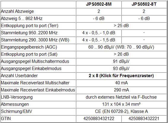 JultecJPS0502-8_technische-Daten.PNG