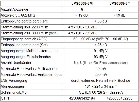 JultecJPS0508-8T_M_technische_Daten.PNG