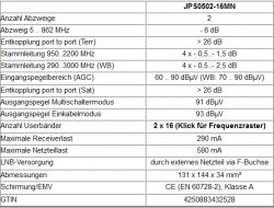 JultecJPS0502-16MN-technische-Daten.PNG