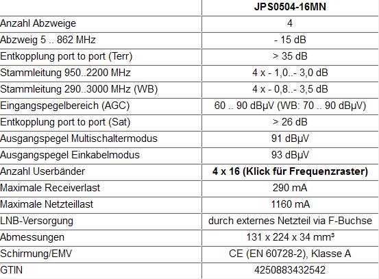 JultecJPS0504-16MN-technische-Daten.PNG