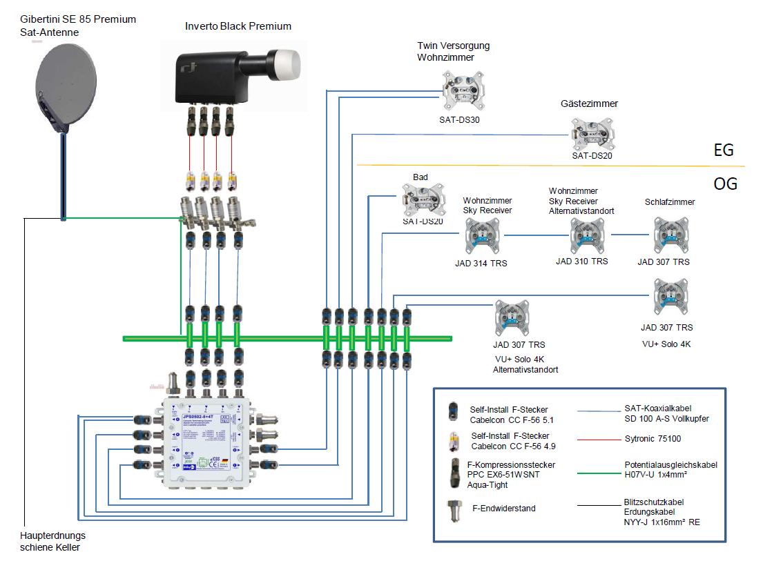Jultec_JPS0502-8+4T_Satanlagen-Planung_Einkabelsystem_Unicable-EN50494.PNG