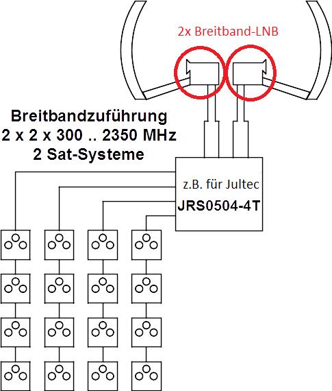 Breitband-LNB.png