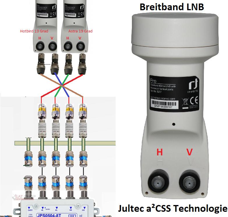 Breitband-LNB-Kabelzuordnung_Jultec_a2CSS_Technologie.png
