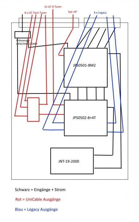 Erweiterung SAT-Anlage für drei Haushalte - Seite 2 - Satanlagen ...