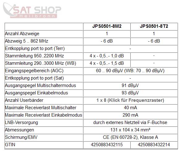 JultecJPS0501-8T2-M2-technische-Daten.png