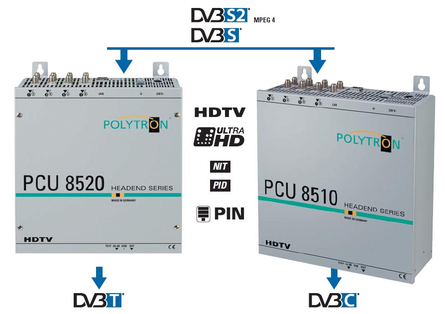 Polytron_PCU 8000_8510_8520_Kopfstation.PNG