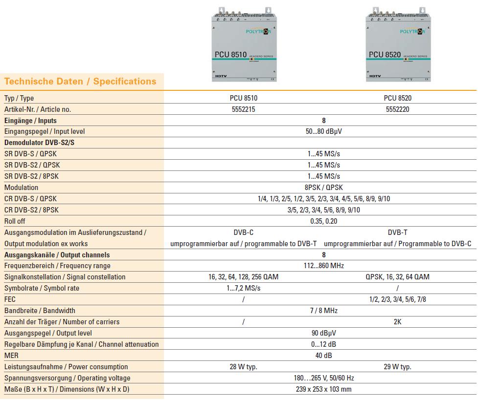 Polytron_PCU 8000_8510_8520_Kopfstation_teschnische_Daten.PNG